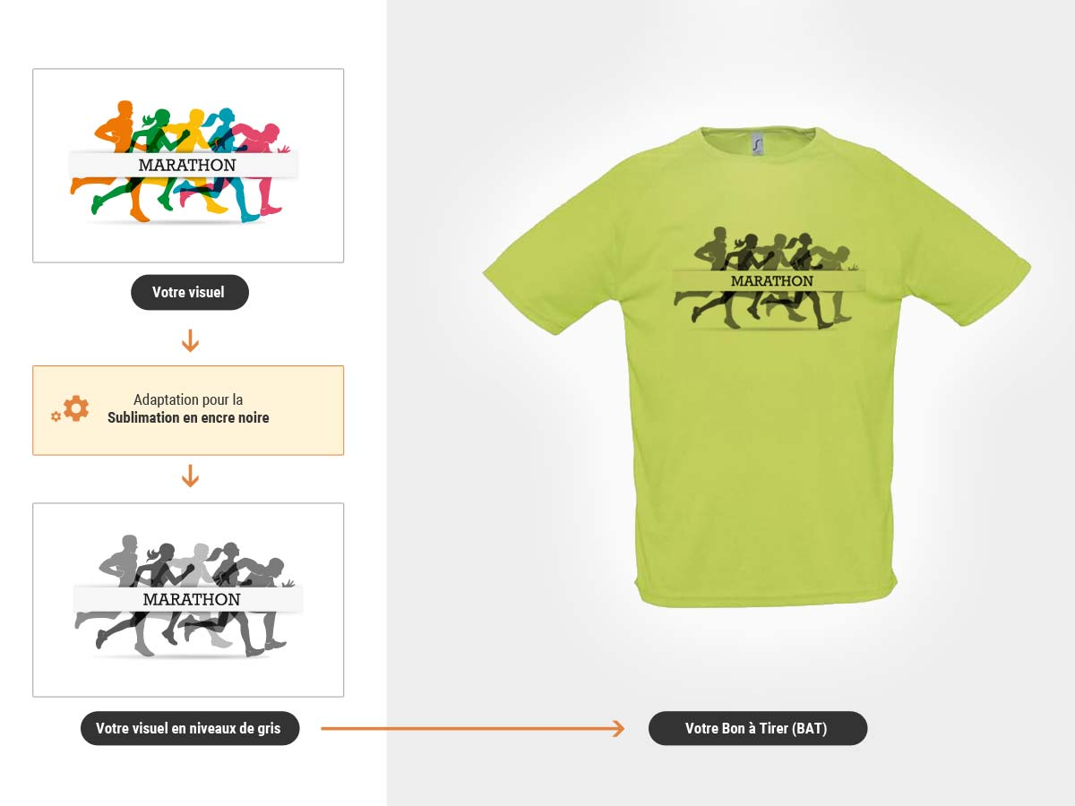 acheter pas cher 3462d f1623 Tee-shirt personnalisé EXACT 190 B&C apricot